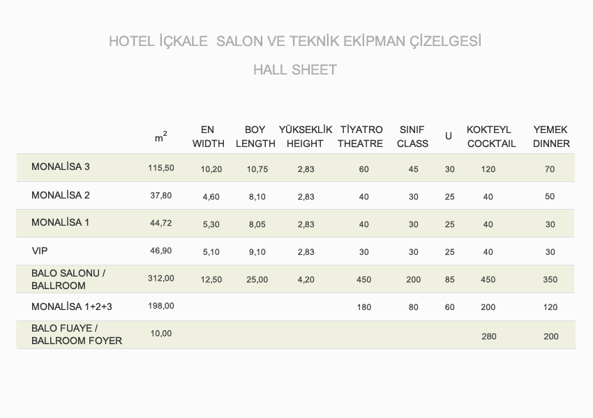 HOTEL İÇKALE :: Hall Sheet